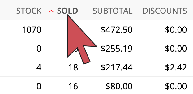 Shows an arrow hovering over the Sold column header.